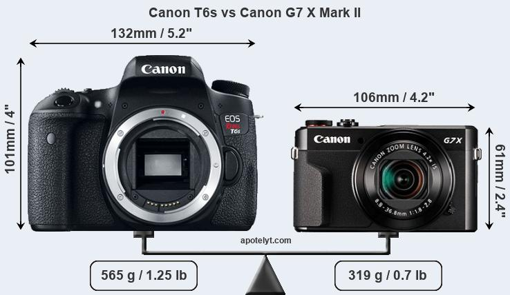 Compare Canon T6s vs Canon G7 X Mark II