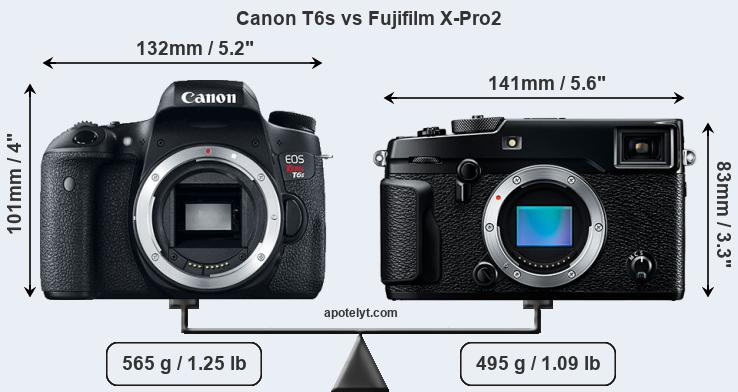 Compare Canon T6s and Fujifilm X-Pro2
