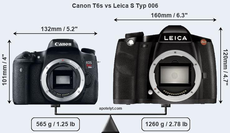 Size Canon T6s vs Leica S Typ 006