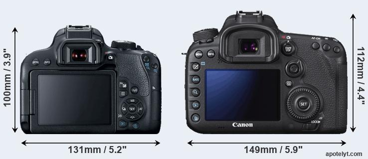 T7i and 7D Mark II rear side