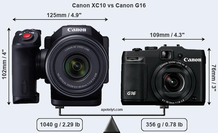 Compare Canon XC10 and Canon G16