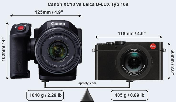 Size Canon XC10 vs Leica D-LUX Typ 109