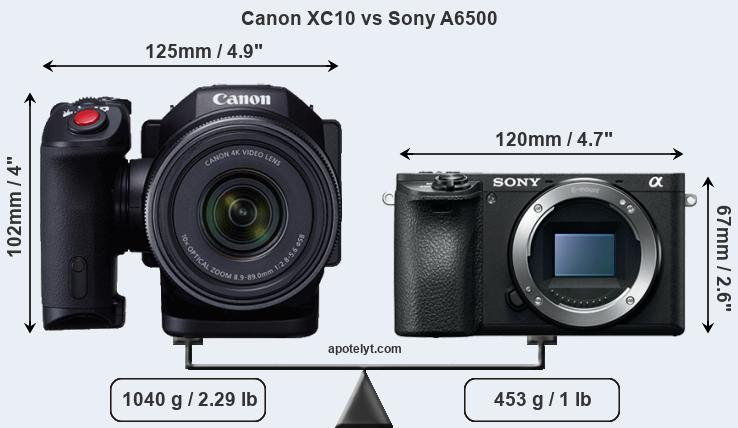 Size Canon XC10 vs Sony A6500