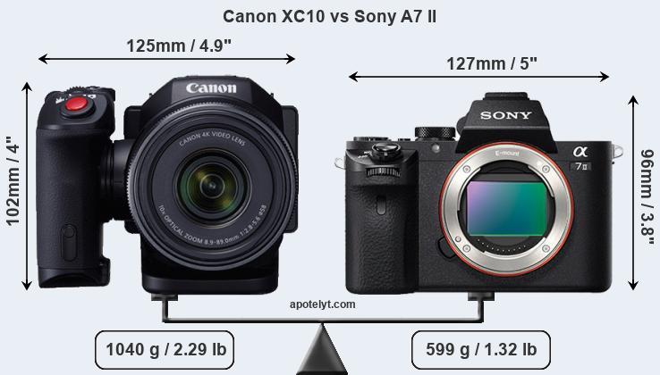 Size Canon XC10 vs Sony A7 II