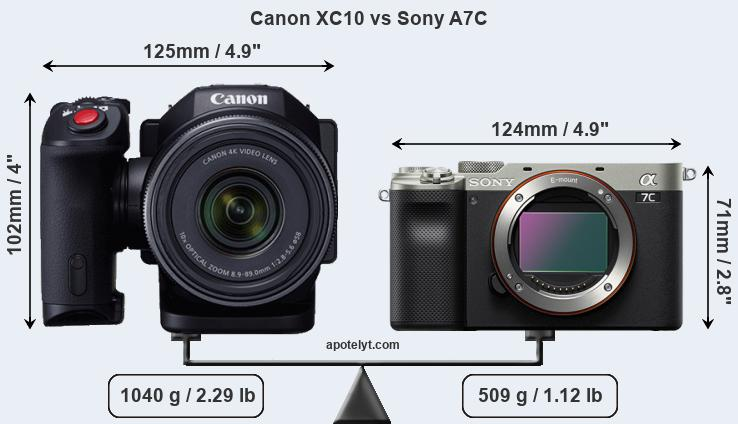 Size Canon XC10 vs Sony A7C