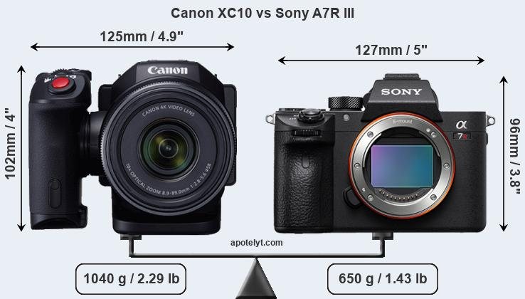 Size Canon XC10 vs Sony A7R III