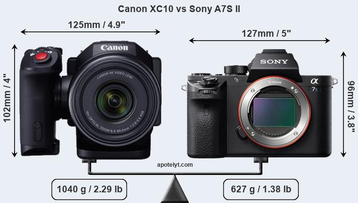 Size Canon XC10 vs Sony A7S II