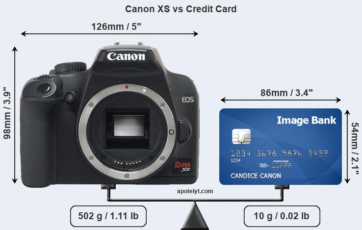 Canon XS vs credit card front