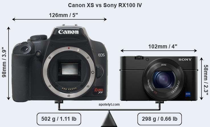 Size Canon XS vs Sony RX100 IV