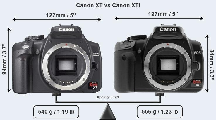 Canon XT vs Canon XTi Comparison Review