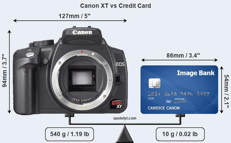 Canon XT vs credit card front