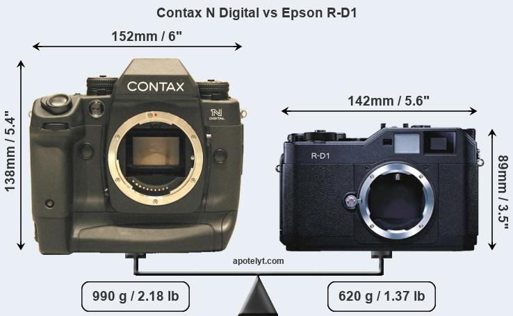 Size Contax N Digital vs Epson R-D1