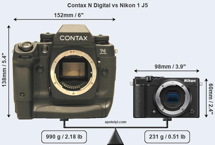 Size Contax N Digital vs Nikon 1 J5