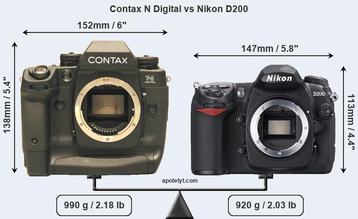Size Contax N Digital vs Nikon D200