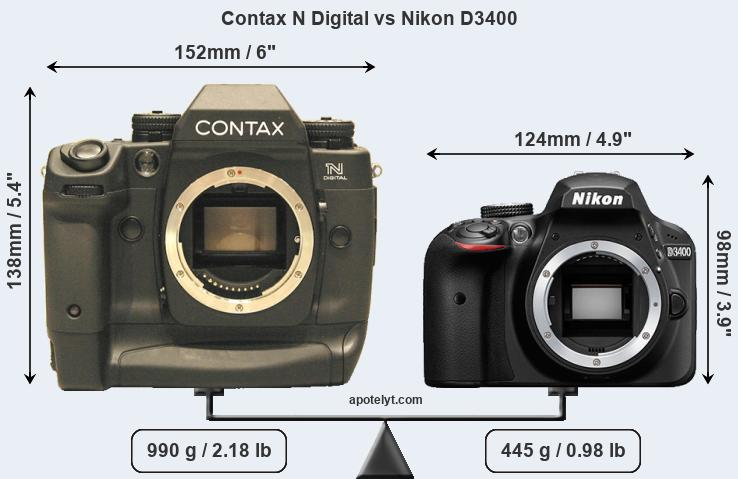 Size Contax N Digital vs Nikon D3400