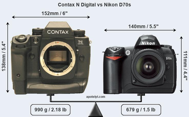 Size Contax N Digital vs Nikon D70s