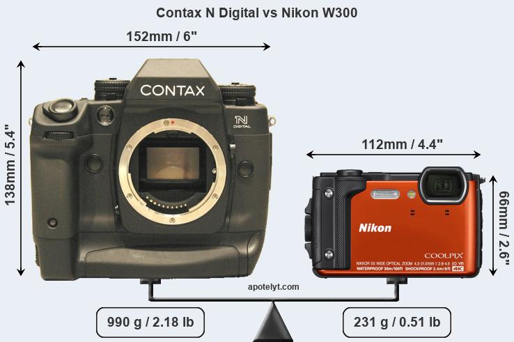 Size Contax N Digital vs Nikon W300