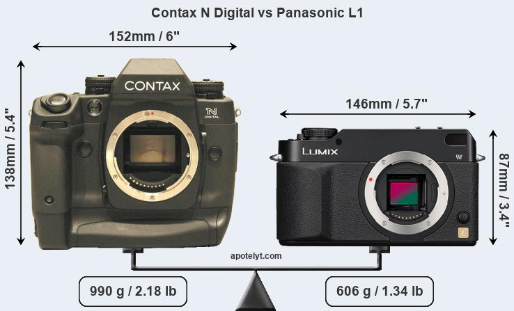 Size Contax N Digital vs Panasonic L1