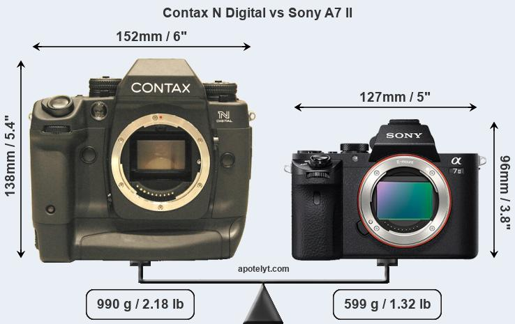 Size Contax N Digital vs Sony A7 II