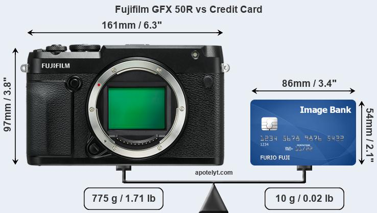 Fujifilm GFX 50R vs credit card front