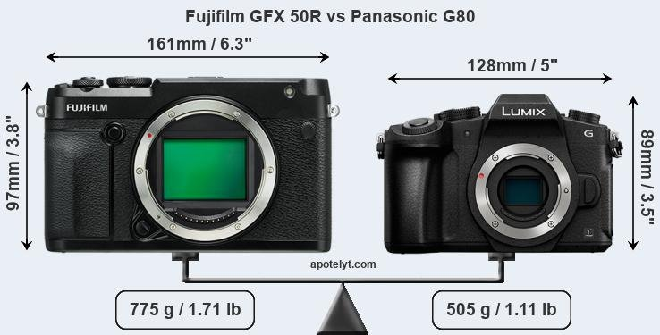 Compare Fujifilm GFX 50R and Panasonic G80