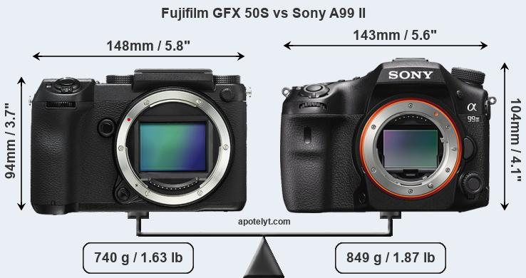 Compare Fujifilm GFX 50S and Sony A99 II