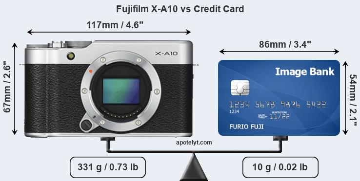 Fujifilm X-A10 vs credit card front