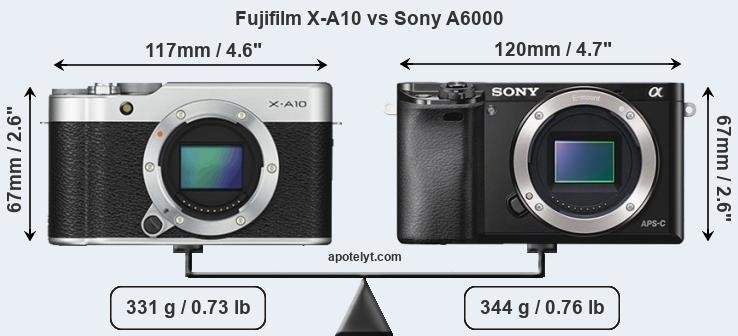 Compare Fujifilm X-A10 vs Sony A6000