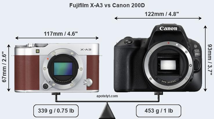 Compare Fujifilm X-A3 and Canon 200D
