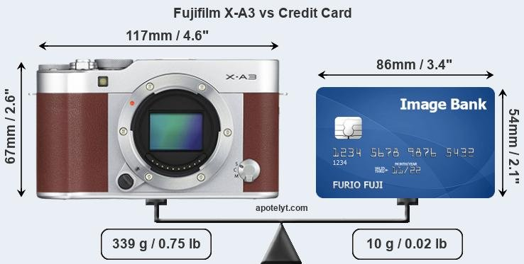 Fujifilm X-A3 vs credit card front