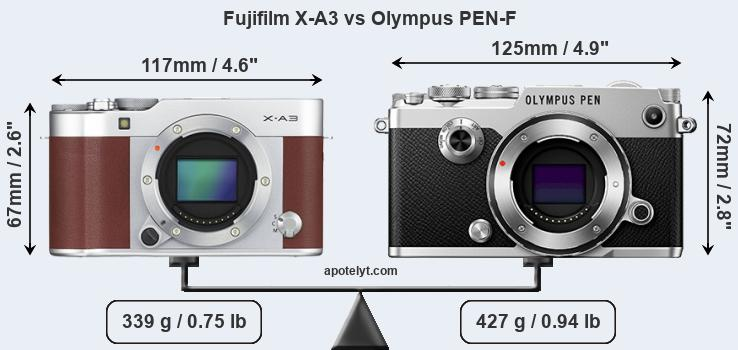 Compare Fujifilm X-A3 and Olympus PEN-F