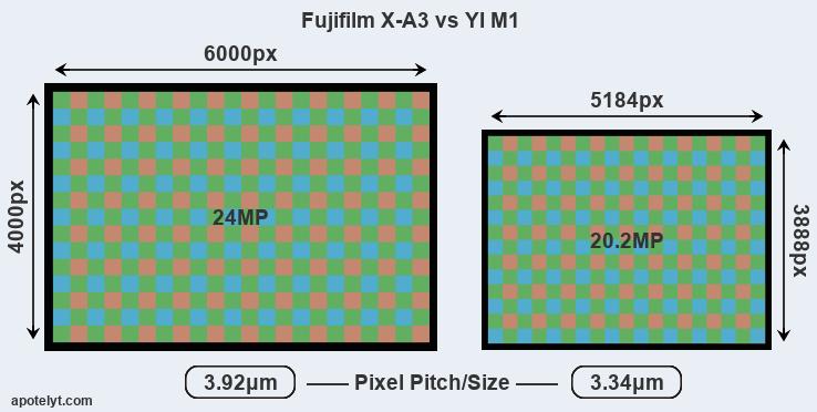 20-2 Screen Protector for fujifilm X-T30 X-A1 X-A2 X-M1 X-T20 X-T10 X-E3 X30 Panasonic