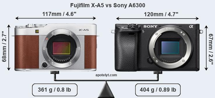 Compare Fujifilm X-A5 vs Sony A6300