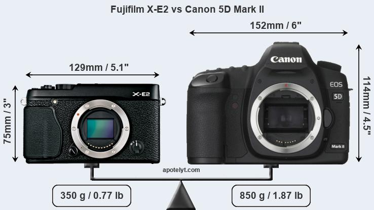Compare Fujifilm X-E2 vs Canon 5D Mark II