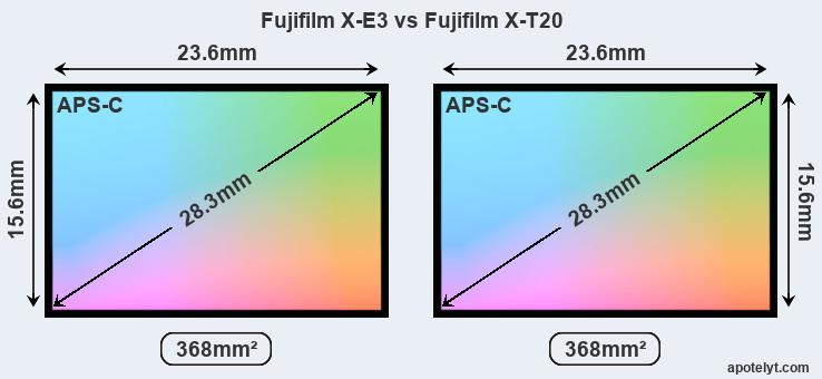 Fujifilm X-E3 and Fujifilm X-T20 sensor measures