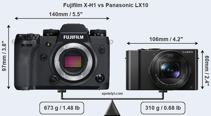 Compare Fujifilm X-H1 and Panasonic LX10