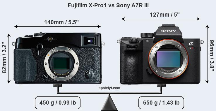 Compare Fujifilm X-Pro1 and Sony A7R III