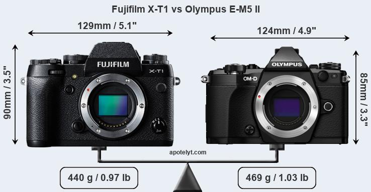 Compare Fujifilm X-T1 and Olympus E-M5 II