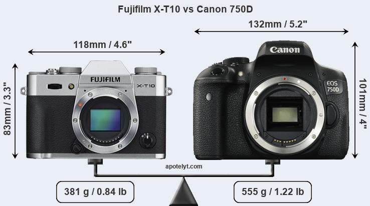Compare Fujifilm X-T10 and Canon 750D