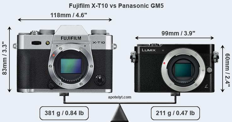 Size Fujifilm X-T10 vs Panasonic GM5