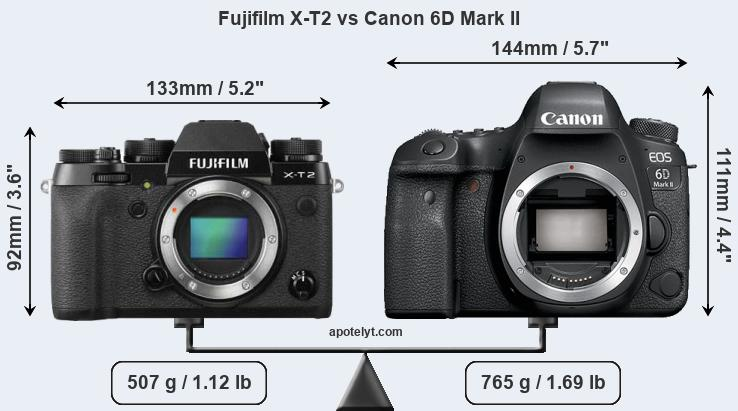 Compare Fujifilm X-T2 vs Canon 6D Mark II
