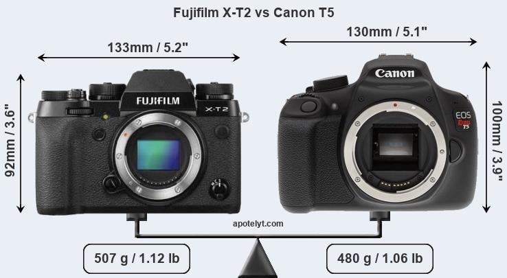Fujifilm X-T2 vs Canon T5 Comparison Review
