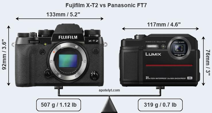 Size Fujifilm X-T2 vs Panasonic FT7