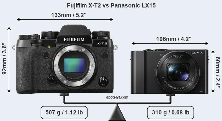Compare Fujifilm X-T2 and Panasonic LX15