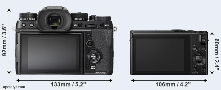 X-T2 and LX15 rear side