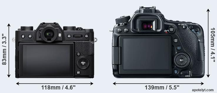 X-T20 and 80D rear side