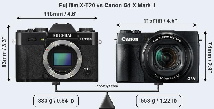 Compare Fujifilm X-T20 vs Canon G1 X Mark II