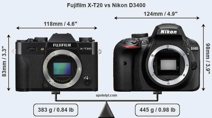Compare Fujifilm X-T20 and Nikon D3400