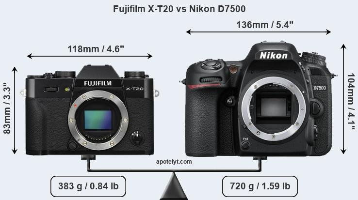 Compare Fujifilm X-T20 and Nikon D7500