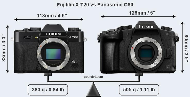 Compare Fujifilm X-T20 vs Panasonic G80